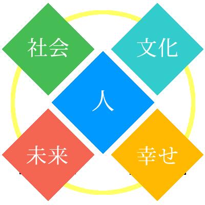 当塾の経営理念 ぷらちなSTUDY